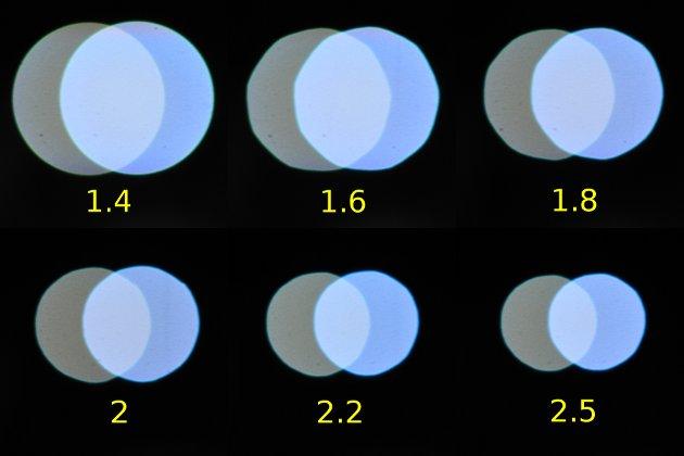 blur discs